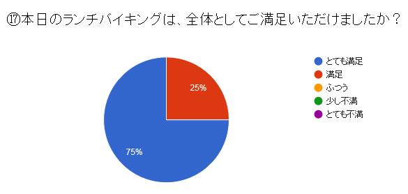 buffet1018_survey